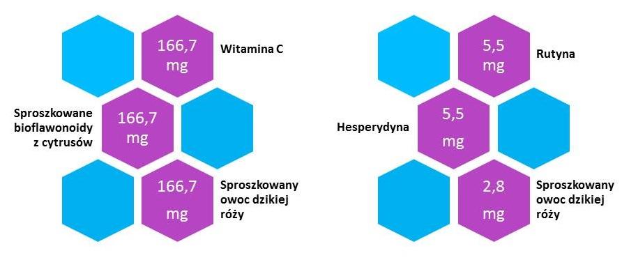 calivta witamina c liquid
