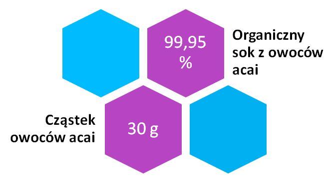 organic acai skladniki calivita